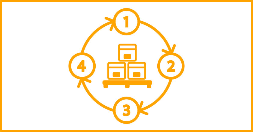 E-commerce logistics: warehouse management for faster Reverse Logistics